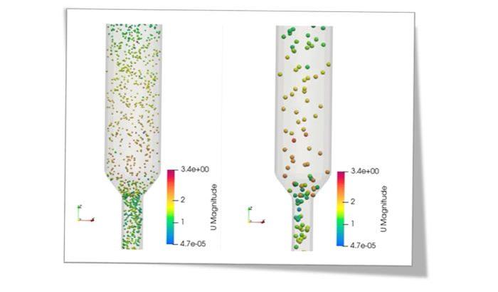 OpenFOAMのパーセルを使った粒子追跡計算