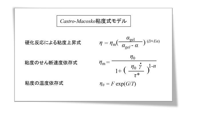 樹脂成形とレオロジー 第17回「 熱硬化性樹脂の粘度式モデル」