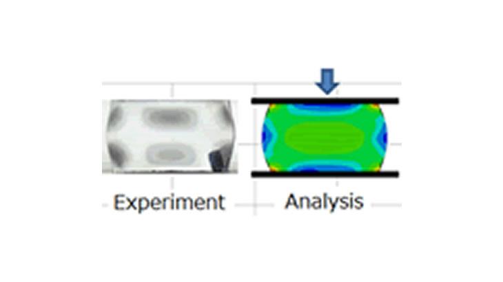 樹脂用材料構成則MAT_SAMP-1 圧縮特性