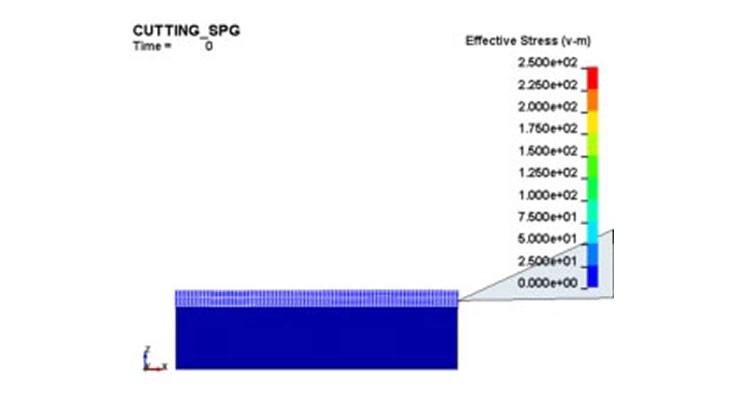 SPGによる切削シミュレーション