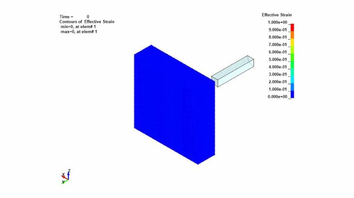 SPGによる無筋コンクリート壁の貫通解析
